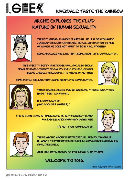 Riverdale: Taste the Rainbow
